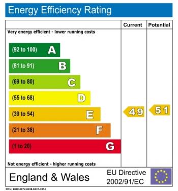 Energy efficiency rating for Pembroke Road, Kensington, London, W8