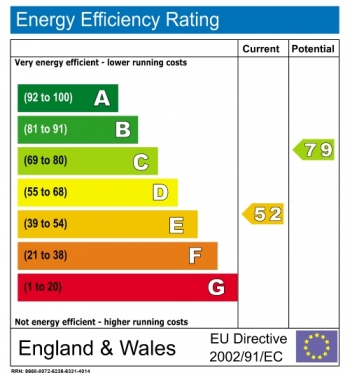 Energy efficiency rating for South Eaton Place, Belgravia, London, SW1W
