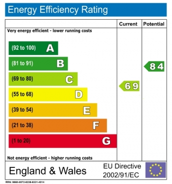 Energy efficiency rating for 33 East Dulwich Road, London, SE22
