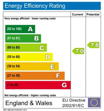 Energy efficiency rating for 115 Ladbroke Grove, Notting Hill, London, W11
