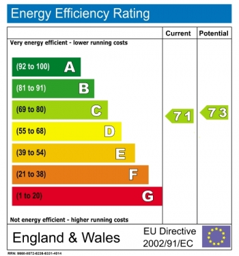 Energy efficiency rating for Highwood Close, Dulwich, London, SE22