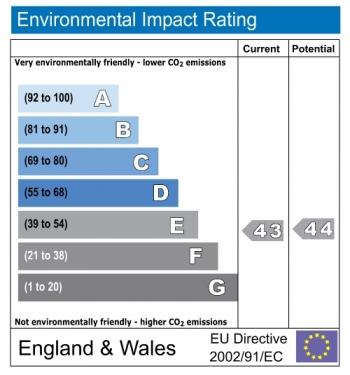 Environmental impact rating for Pembroke Road, Kensington, London, W8