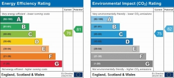Energy Performance Chart for Earls Court Square, Earls Court, London, SW5